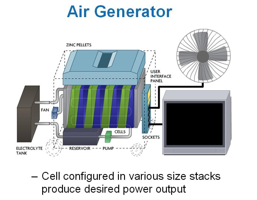 airgenerator-1